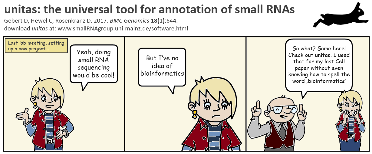 new paper puplished in bmc genomics unitas the universal tool for annotation of small rnas you can download and try the latest unitas version here
